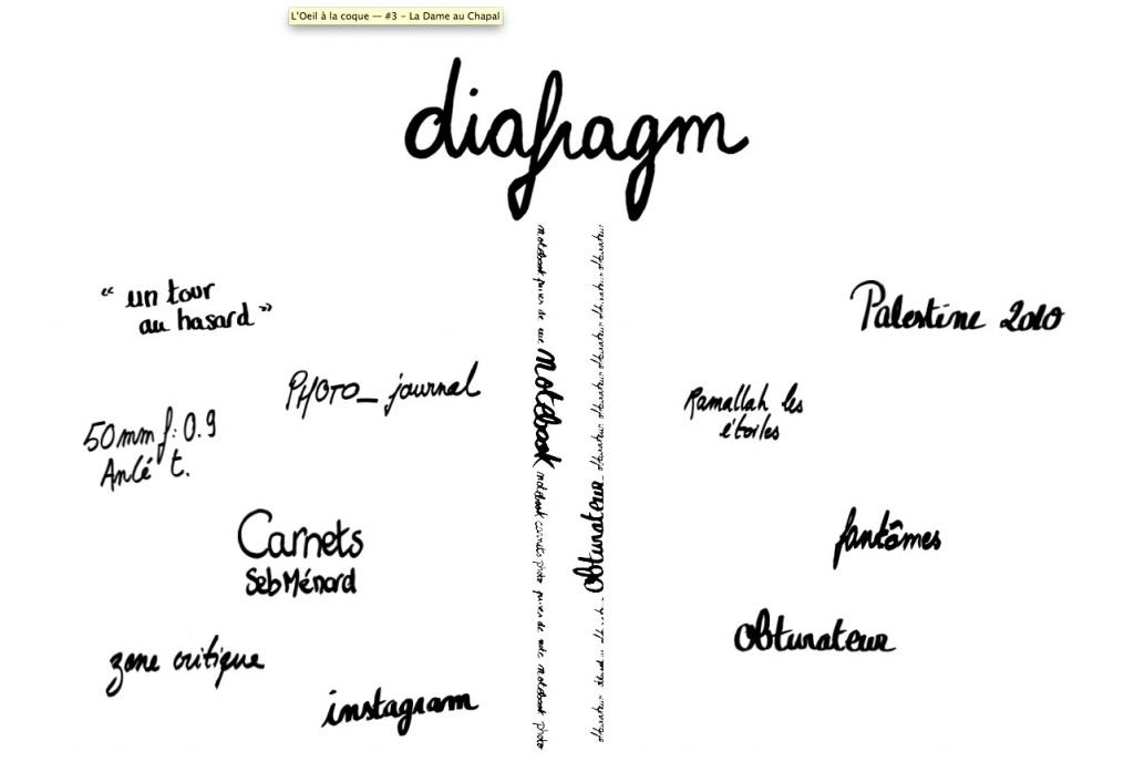 diafragm
